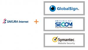 さくらインターネット+SSL
